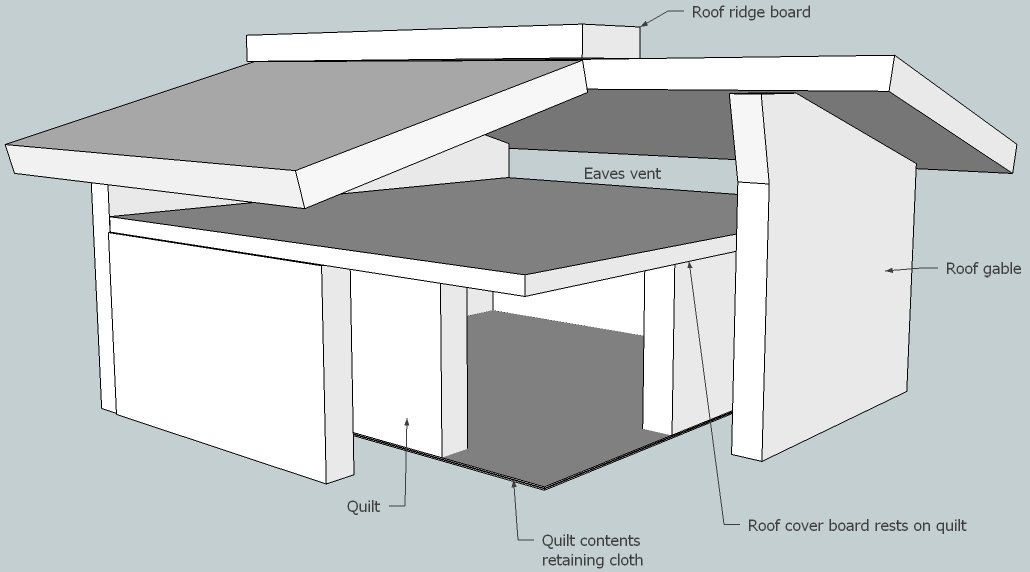 Beekeeping with the Warré hive -- Plans for constructing a Warré hive